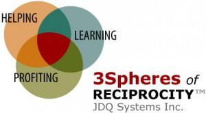 JDQ3SpheresLogo